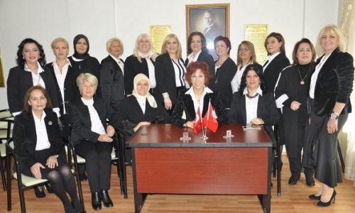TYSD Malatya Şubemiz